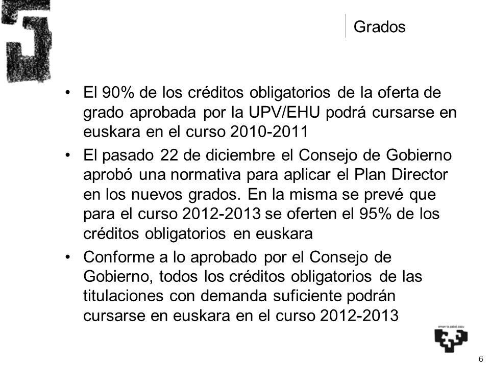 6 El 90% de los créditos obligatorios de la oferta de grado aprobada por la UPV/EHU podrá cursarse en euskara en el curso 2010-2011 El pasado 22 de diciembre el Consejo de Gobierno aprobó una normativa para aplicar el Plan Director en los nuevos grados.