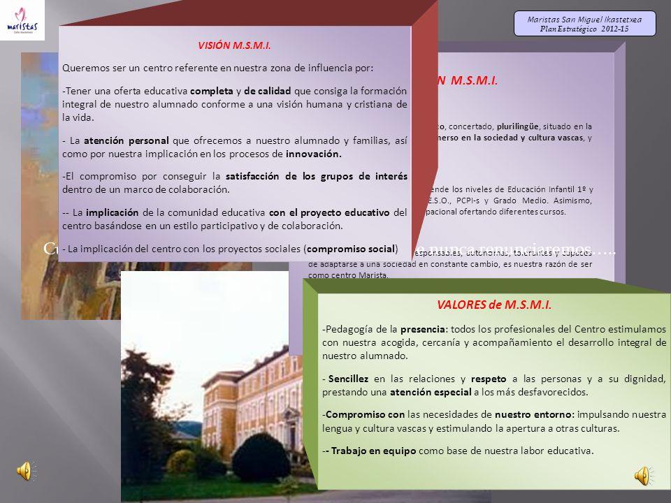Maristas San Miguel Ikastetxea Plan Estratégico 2012-15 Un Plan estratégico es… Un documento complejo… Que teniendo en cuenta quiénes somos… MISIÓN M.S.M.I.