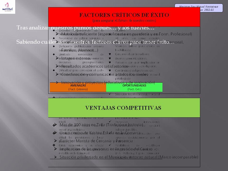 Maristas San Miguel Ikastetxea Plan Estratégico 2012-15 Tras analizar nuestros puntos débiles… y los fuertes… Sabiendo cuáles son nuestros factores claves para tener éxito…