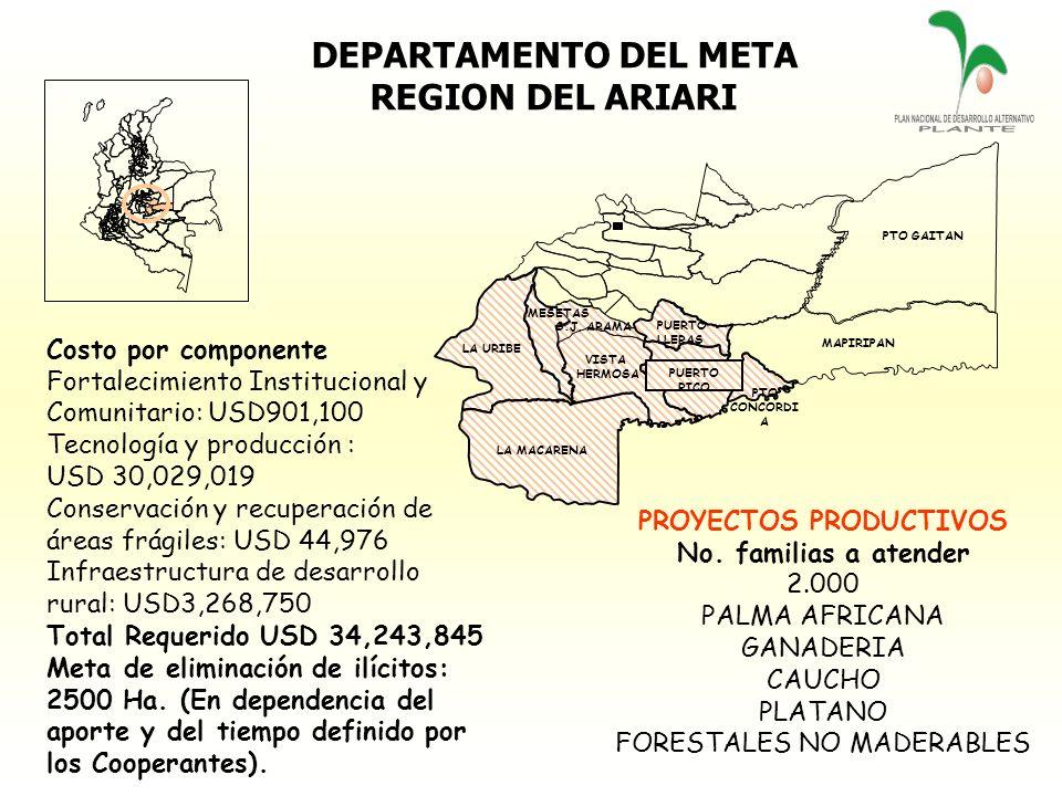 PUERTO LLERAS PUERTO RICO VISTA HERMOSA LA MACARENA MAPIRIPAN LA URIBE MESETAS PTO CONCORDI A S.J. ARAMA PTO GAITAN DEPARTAMENTO DEL META REGION DEL A