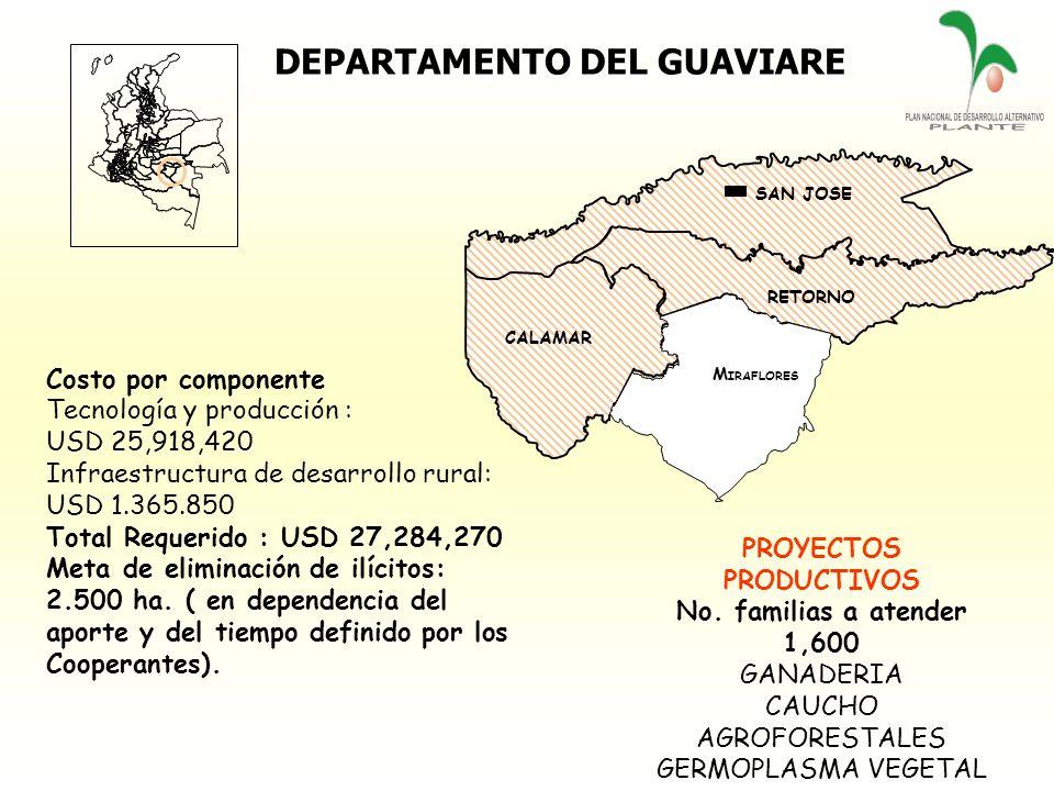 CALAMAR RETORNO M IRAFLORES SAN JOSE DEPARTAMENTO DEL GUAVIARE PROYECTOS PRODUCTIVOS No. familias a atender 1,600 GANADERIA CAUCHO AGROFORESTALES GERM