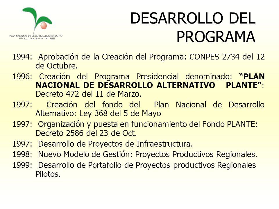 DESARROLLO DEL PROGRAMA 1994: Aprobación de la Creación del Programa: CONPES 2734 del 12 de Octubre. 1996: Creación del Programa Presidencial denomina
