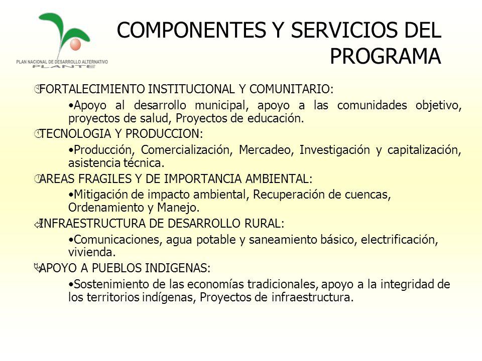COMPONENTES Y SERVICIOS DEL PROGRAMA ÀFORTALECIMIENTO INSTITUCIONAL Y COMUNITARIO: Apoyo al desarrollo municipal, apoyo a las comunidades objetivo, pr