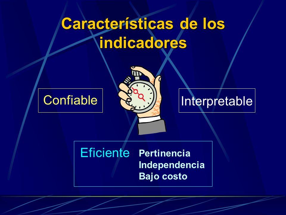 Características de los indicadores Confiable Interpretable Eficiente Pertinencia Independencia Bajo costo