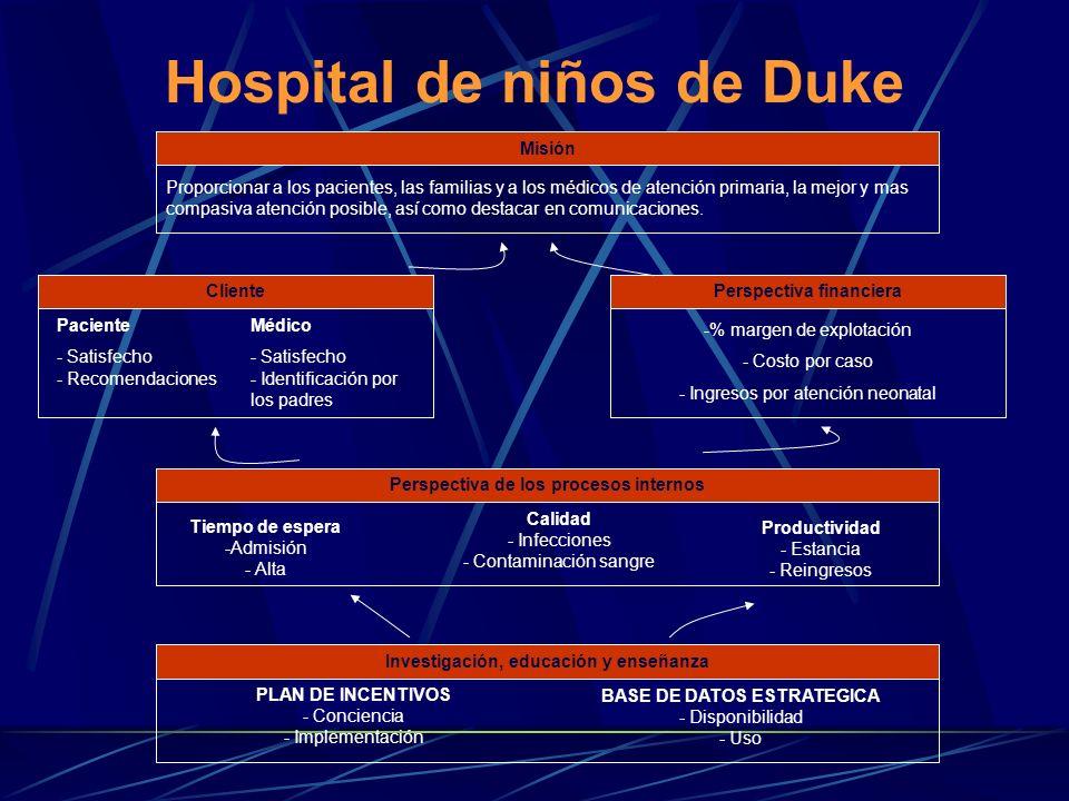 Hospital de niños de Duke Misión Proporcionar a los pacientes, las familias y a los médicos de atención primaria, la mejor y mas compasiva atención posible, así como destacar en comunicaciones.