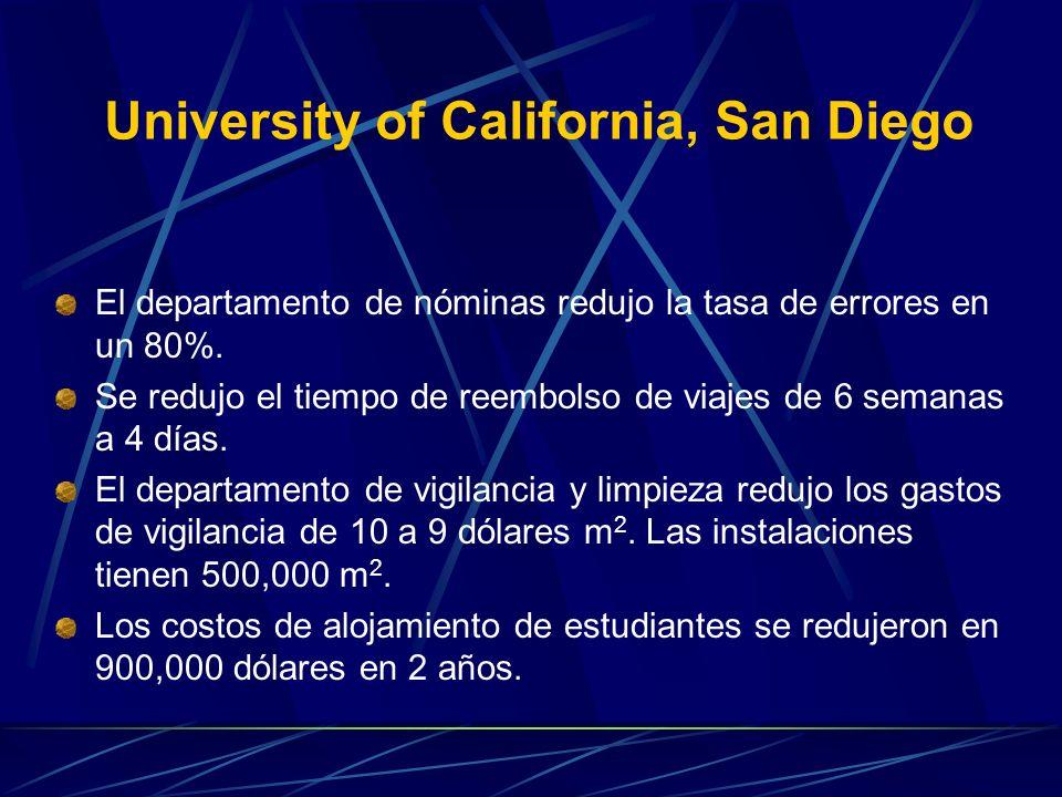 University of California, San Diego El departamento de nóminas redujo la tasa de errores en un 80%.