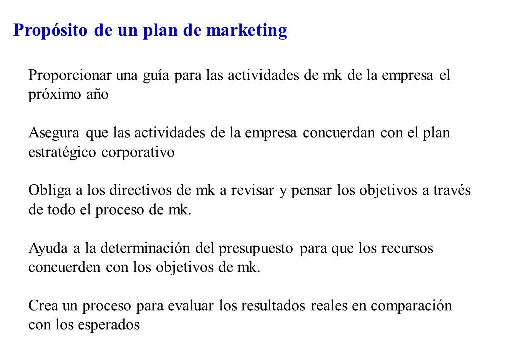 Propósito de un plan de marketing Proporcionar una guía para las actividades de mk de la empresa el próximo año Asegura que las actividades de la empresa concuerdan con el plan estratégico corporativo Obliga a los directivos de mk a revisar y pensar los objetivos a través de todo el proceso de mk.