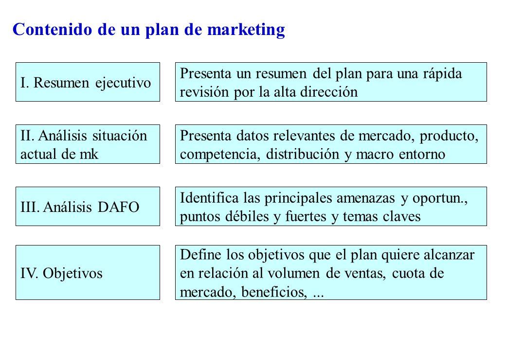 Contenido de un plan de marketing I. Resumen ejecutivo Presenta un resumen del plan para una rápida revisión por la alta dirección II. Análisis situac