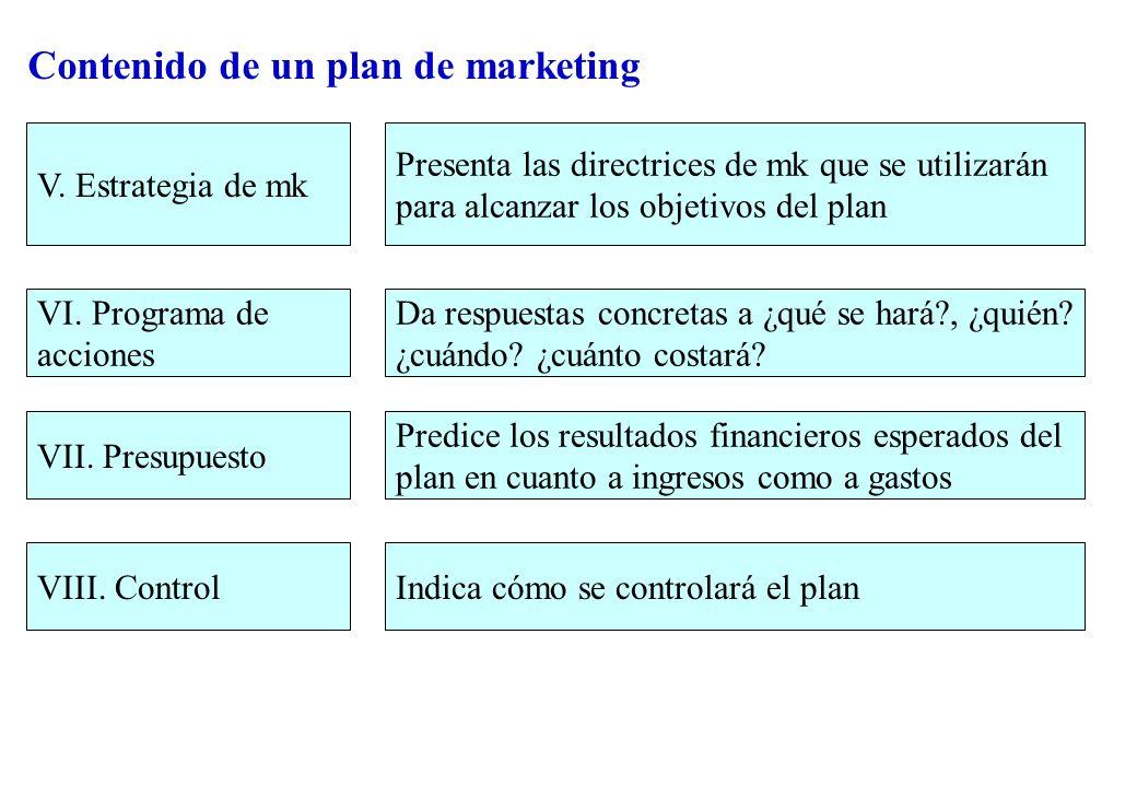 Contenido de un plan de marketing VI. Programa de acciones Da respuestas concretas a ¿qué se hará?, ¿quién? ¿cuándo? ¿cuánto costará? VII. Presupuesto