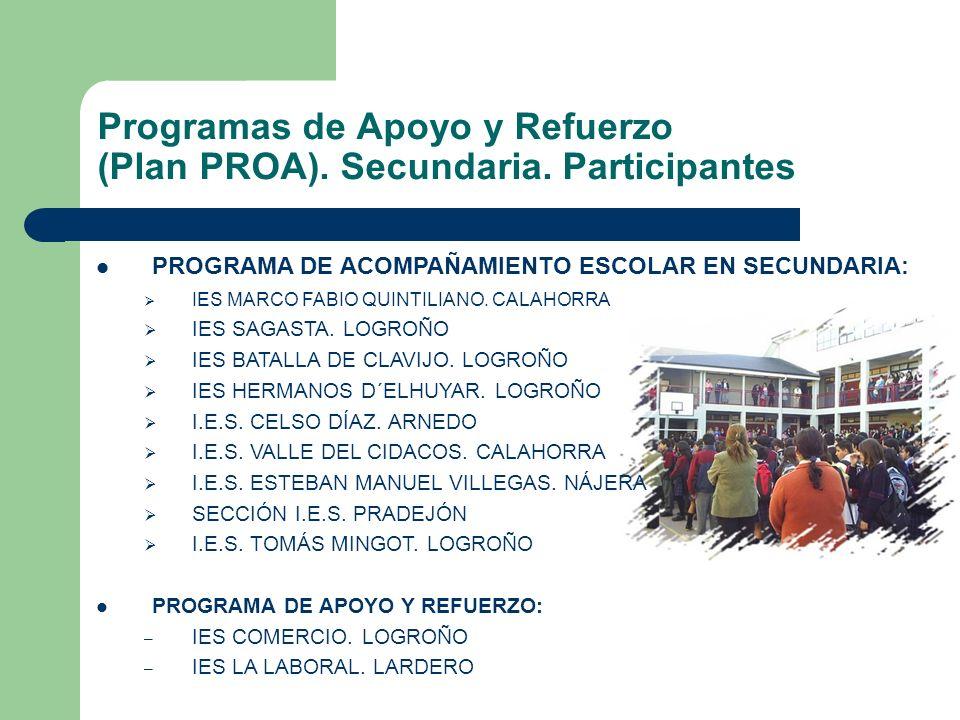 Programas de Apoyo y Refuerzo (Plan PROA).Secundaria.