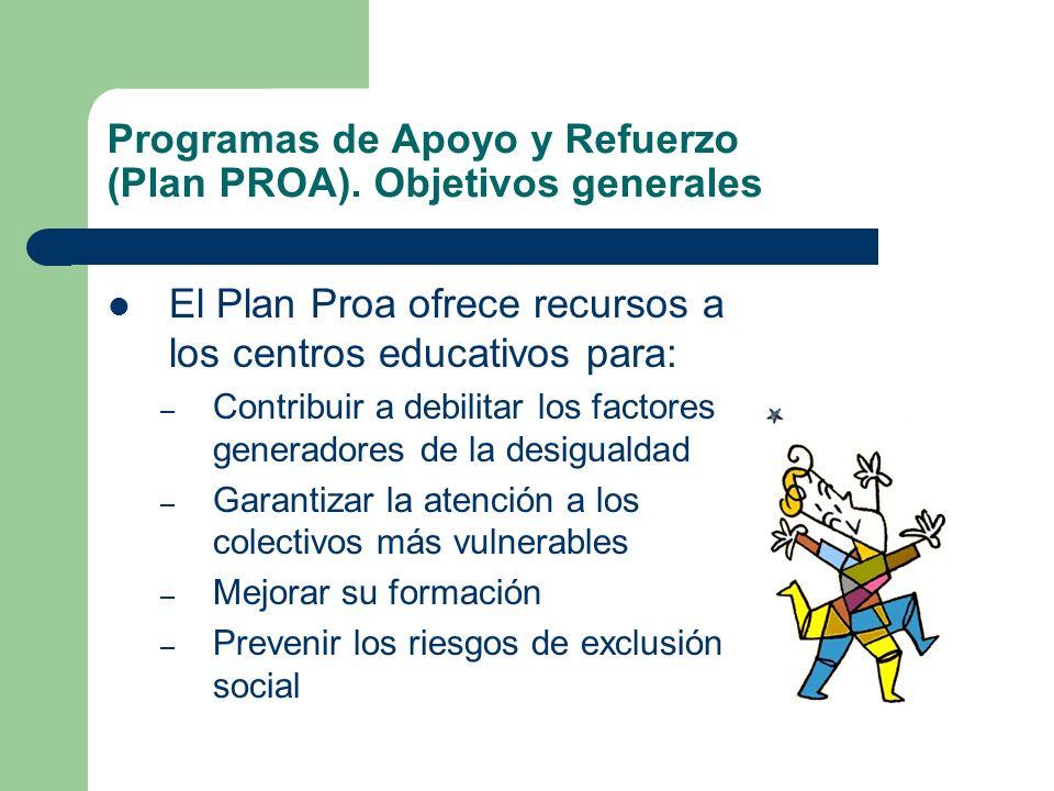 Programas de Apoyo y Refuerzo (Plan PROA). Objetivos generales El Plan Proa ofrece recursos a los centros educativos para: – Contribuir a debilitar lo