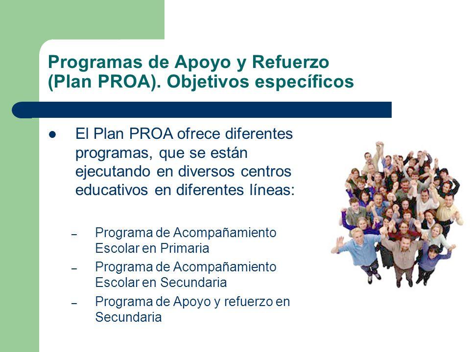 Programas de Apoyo y Refuerzo (Plan PROA). Objetivos específicos El Plan PROA ofrece diferentes programas, que se están ejecutando en diversos centros