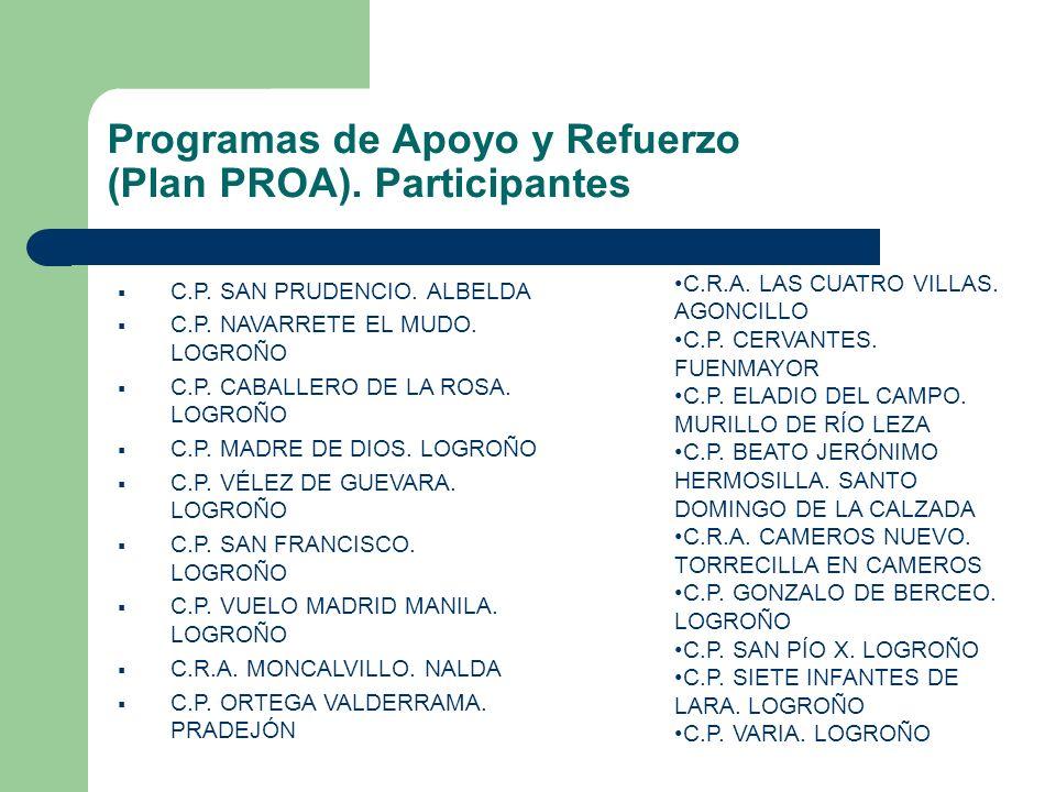 Programas de Apoyo y Refuerzo (Plan PROA). Participantes C.P. SAN PRUDENCIO. ALBELDA C.P. NAVARRETE EL MUDO. LOGROÑO C.P. CABALLERO DE LA ROSA. LOGROÑ