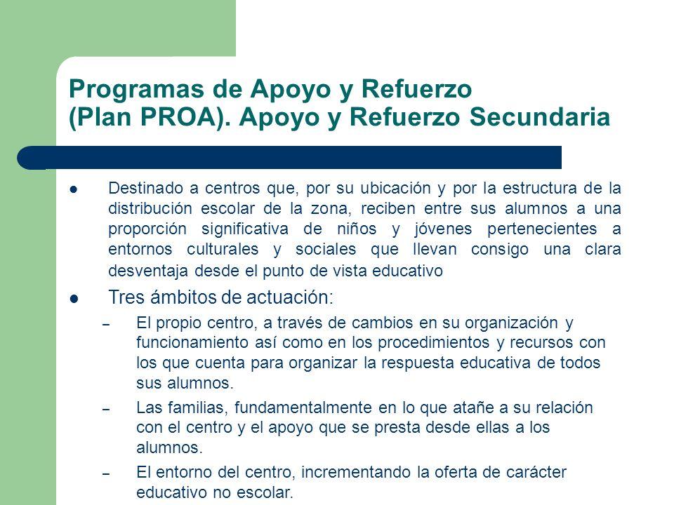 Programas de Apoyo y Refuerzo (Plan PROA). Apoyo y Refuerzo Secundaria Destinado a centros que, por su ubicación y por la estructura de la distribució