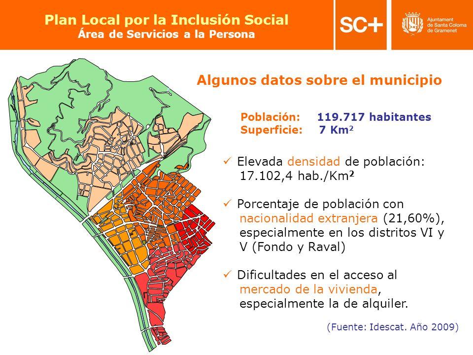 6 Pla Local per a la Inclusió Social Àrea de Serveis a la Persona Población: 119.717 habitantes Superficie: 7 Km 2 Algunos datos sobre el municipio Pl