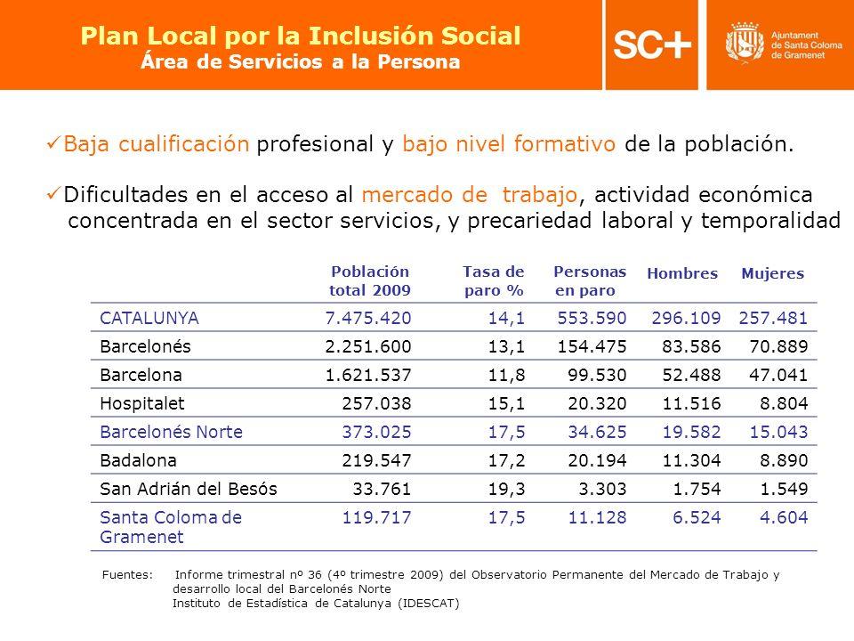 7 Pla Local per a la Inclusió Social Àrea de Serveis a la Persona Plan Local por la Inclusión Social Área de Servicios a la Persona Baja cualificación