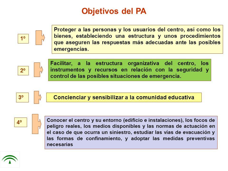 1º Proteger a las personas y los usuarios del centro, así como los bienes, estableciendo una estructura y unos procedimientos que aseguren las respues