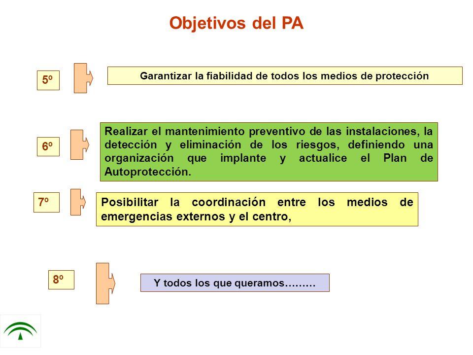 5º Garantizar la fiabilidad de todos los medios de protección 6º Realizar el mantenimiento preventivo de las instalaciones, la detección y eliminación
