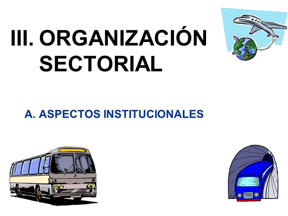III.ORGANIZACIÓN SECTORIAL A. ASPECTOS INSTITUCIONALES