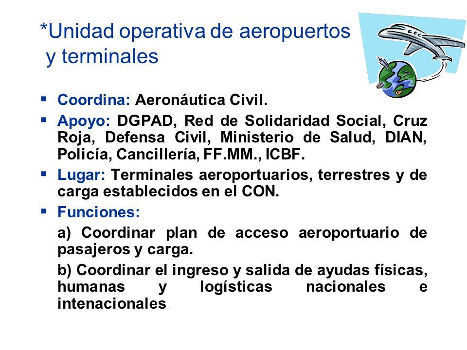 *Unidad operativa de aeropuertos y terminales Coordina: Aeronáutica Civil. Apoyo: DGPAD, Red de Solidaridad Social, Cruz Roja, Defensa Civil, Minister