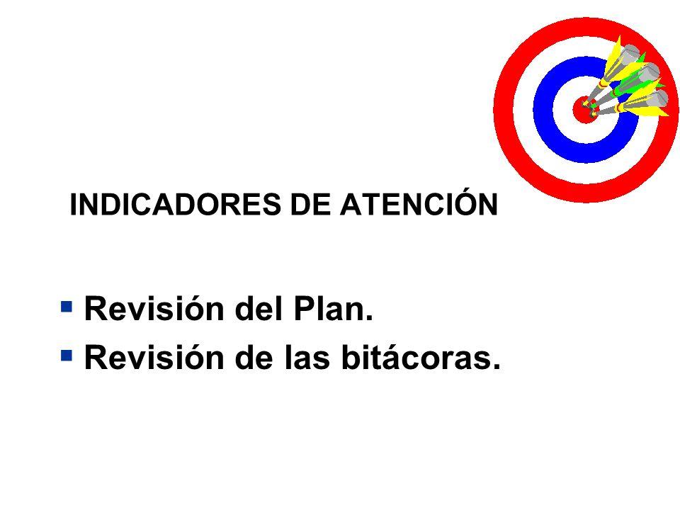 INDICADORES DE ATENCIÓN Revisión del Plan. Revisión de las bitácoras.
