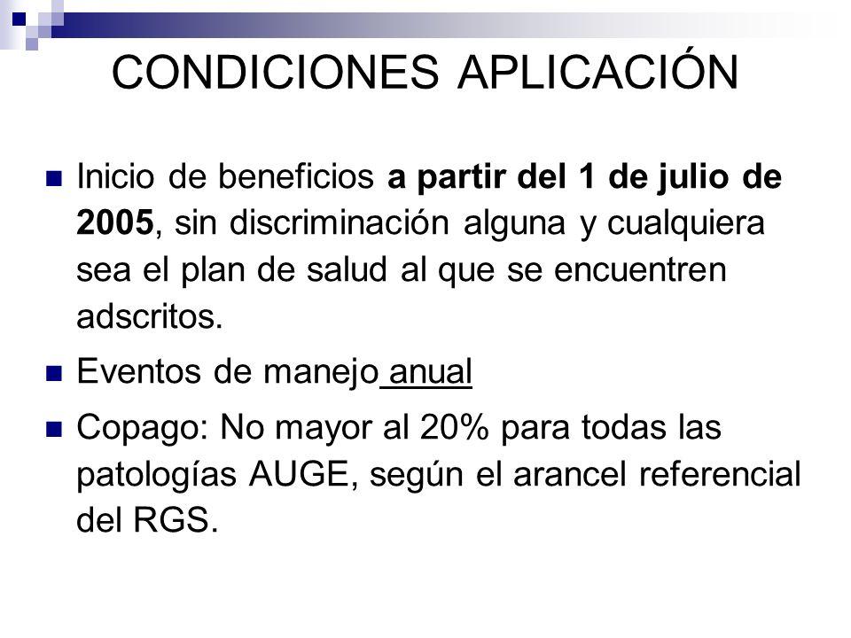 CONDICIONES APLICACIÓN Inicio de beneficios a partir del 1 de julio de 2005, sin discriminación alguna y cualquiera sea el plan de salud al que se enc