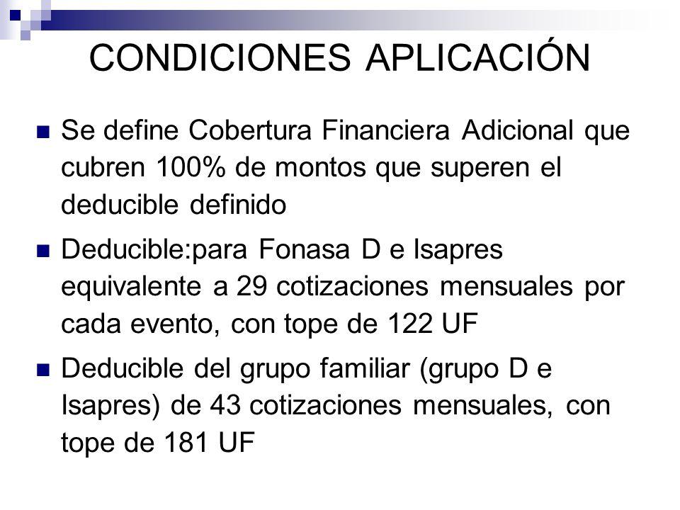 CONDICIONES APLICACIÓN Se define Cobertura Financiera Adicional que cubren 100% de montos que superen el deducible definido Deducible:para Fonasa D e