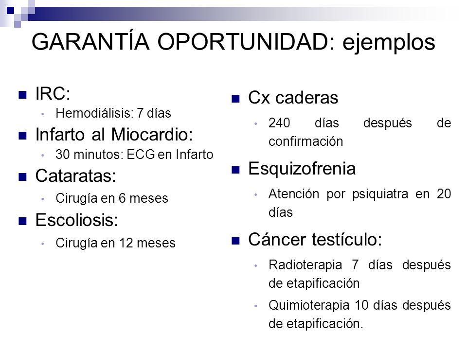 GARANTÍA OPORTUNIDAD: ejemplos IRC: Hemodiálisis: 7 días Infarto al Miocardio: 30 minutos: ECG en Infarto Cataratas: Cirugía en 6 meses Escoliosis: Ci