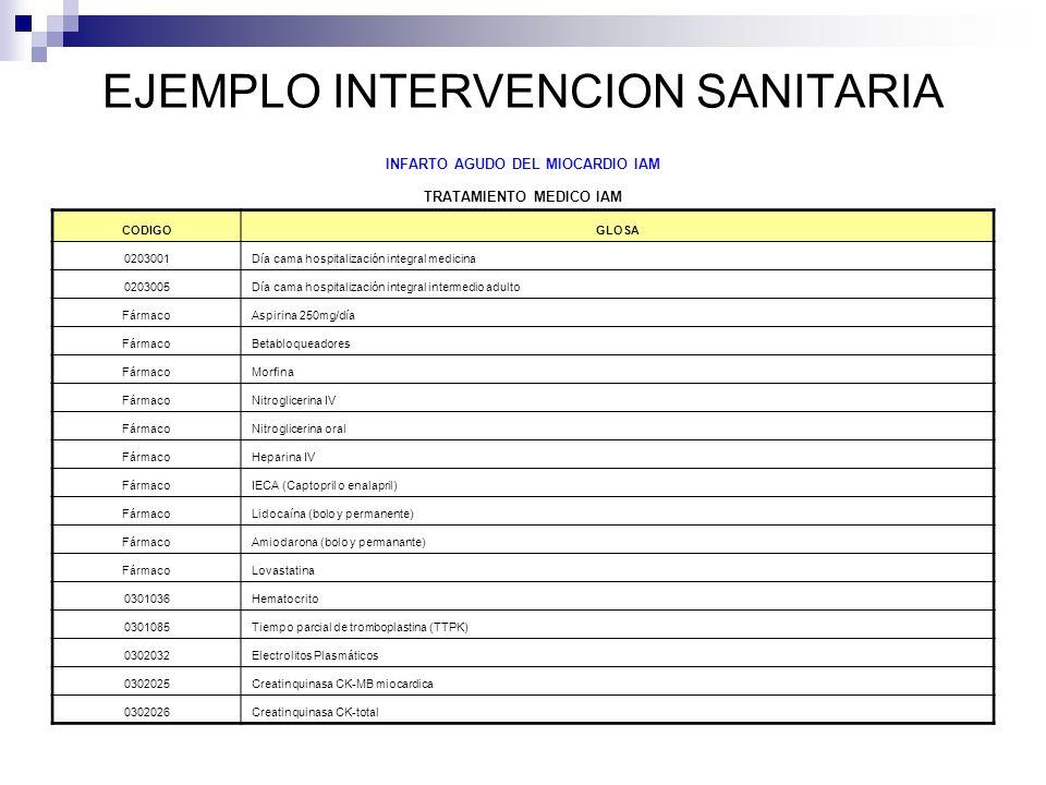 EJEMPLO INTERVENCION SANITARIA INFARTO AGUDO DEL MIOCARDIO IAM TRATAMIENTO MEDICO IAM CODIGOGLOSA 0203001Día cama hospitalización integral medicina 02