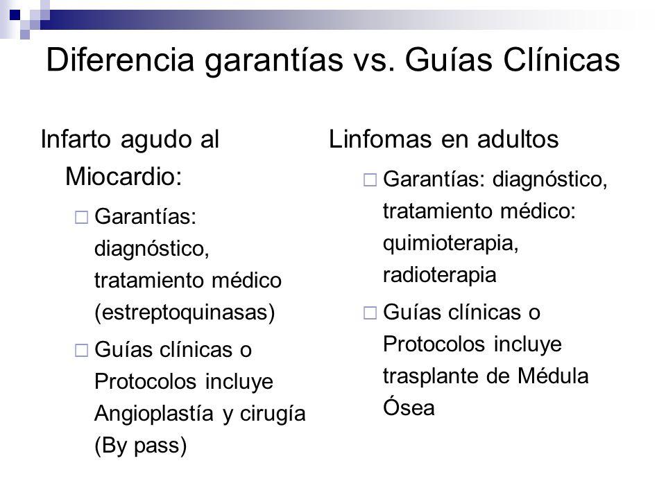 Diferencia garantías vs. Guías Clínicas Infarto agudo al Miocardio: Garantías: diagnóstico, tratamiento médico (estreptoquinasas) Guías clínicas o Pro