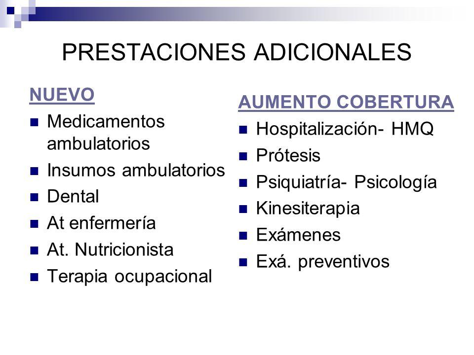 PRESTACIONES ADICIONALES NUEVO Medicamentos ambulatorios Insumos ambulatorios Dental At enfermería At. Nutricionista Terapia ocupacional AUMENTO COBER