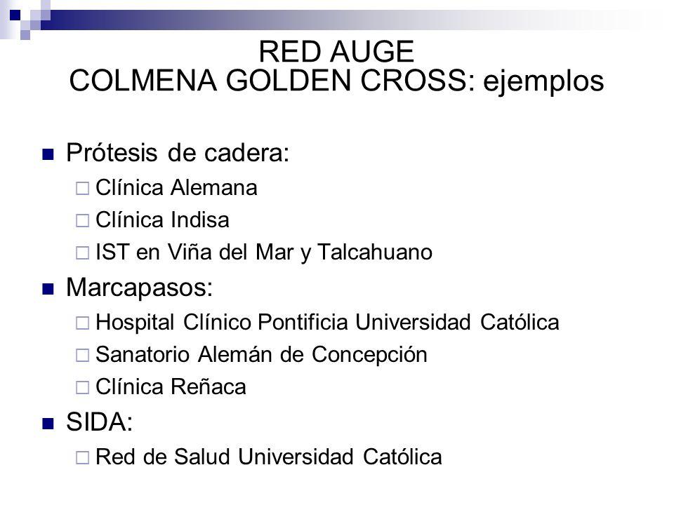 RED AUGE COLMENA GOLDEN CROSS: ejemplos Prótesis de cadera: Clínica Alemana Clínica Indisa IST en Viña del Mar y Talcahuano Marcapasos: Hospital Clíni