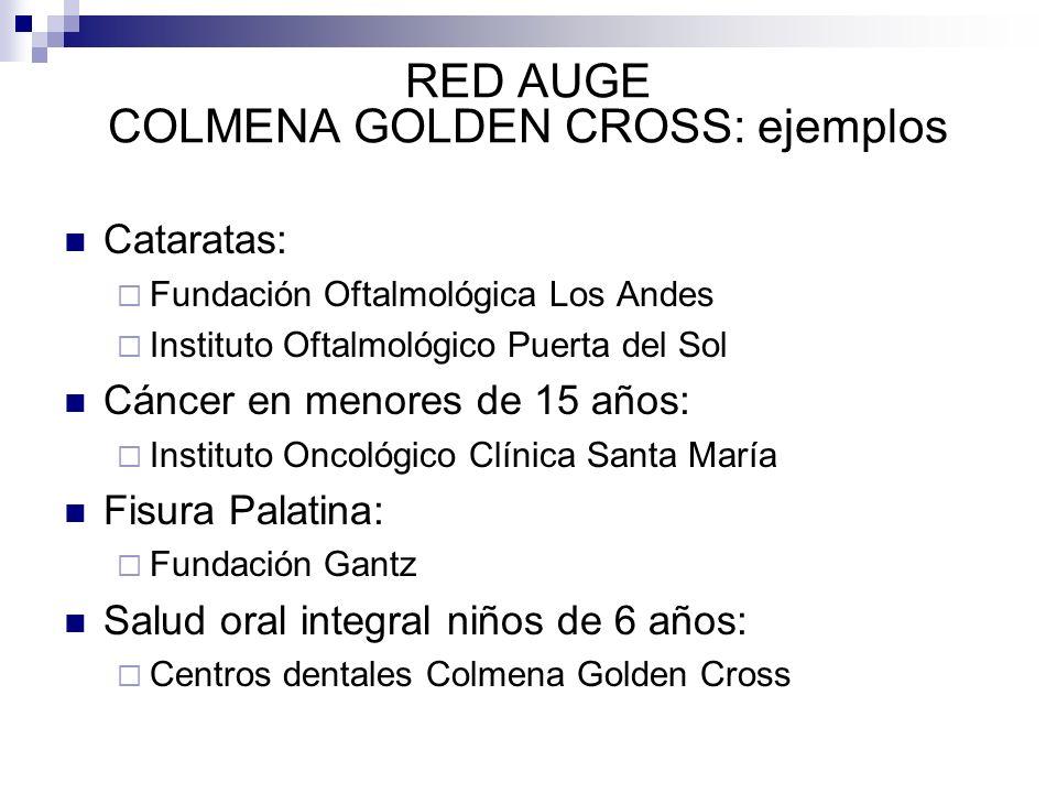RED AUGE COLMENA GOLDEN CROSS: ejemplos Cataratas: Fundación Oftalmológica Los Andes Instituto Oftalmológico Puerta del Sol Cáncer en menores de 15 añ