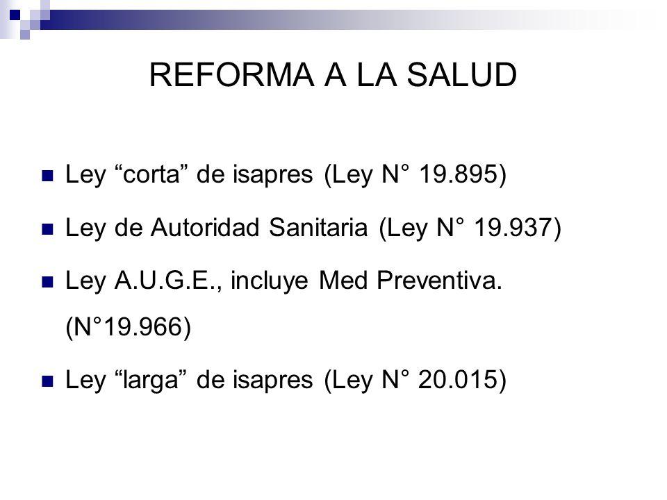 REFORMA A LA SALUD Ley corta de isapres (Ley N° 19.895) Ley de Autoridad Sanitaria (Ley N° 19.937) Ley A.U.G.E., incluye Med Preventiva. (N°19.966) Le