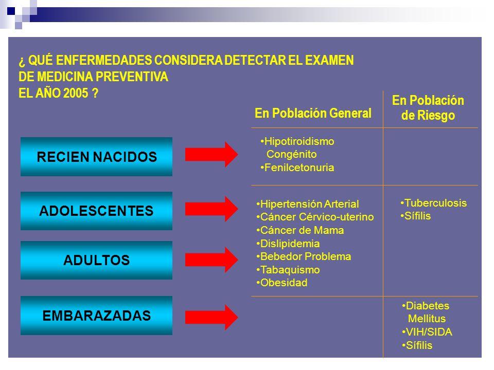 ¿ QUÉ ENFERMEDADES CONSIDERA DETECTAR EL EXAMEN DE MEDICINA PREVENTIVA EL AÑO 2005 ? RECIEN NACIDOS Hipotiroidismo Congénito Fenilcetonuria Hipertensi