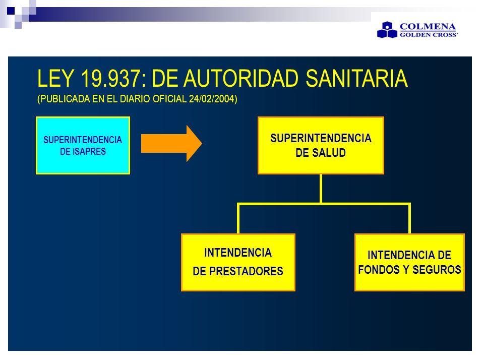 LEY 19.937: DE AUTORIDAD SANITARIA (PUBLICADA EN EL DIARIO OFICIAL 24/02/2004) SUPERINTENDENCIA DE ISAPRES SUPERINTENDENCIA DE SALUD INTENDENCIA DE PR