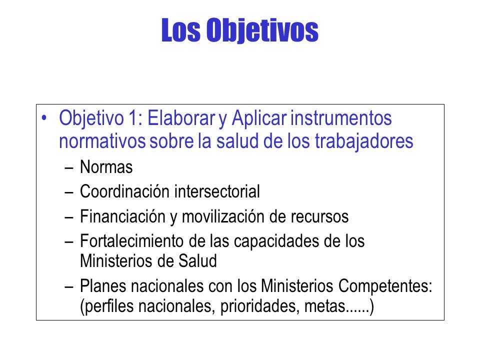 Los Objetivos Objetivo 1: Elaborar y Aplicar instrumentos normativos sobre la salud de los trabajadores –Normas –Coordinación intersectorial –Financia