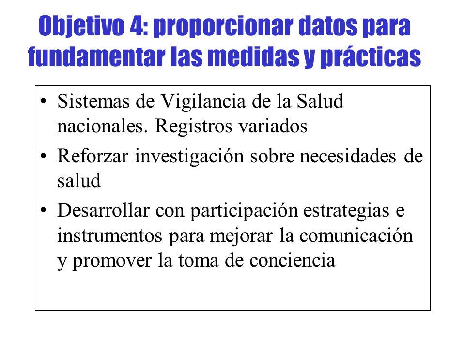 Objetivo 4: proporcionar datos para fundamentar las medidas y prácticas Sistemas de Vigilancia de la Salud nacionales. Registros variados Reforzar inv