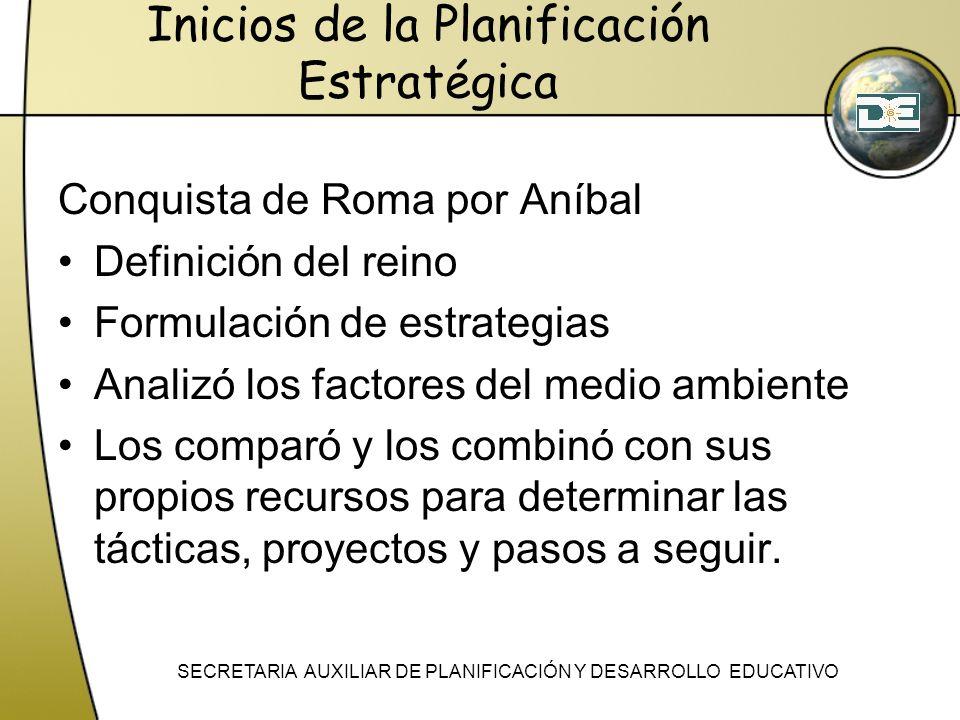 Inicios de la Planificación Estratégica Conquista de Roma por Aníbal Definición del reino Formulación de estrategias Analizó los factores del medio am