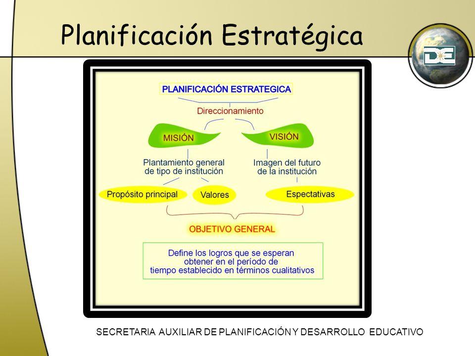 Planificación Estratégica SECRETARIA AUXILIAR DE PLANIFICACIÓN Y DESARROLLO EDUCATIVO