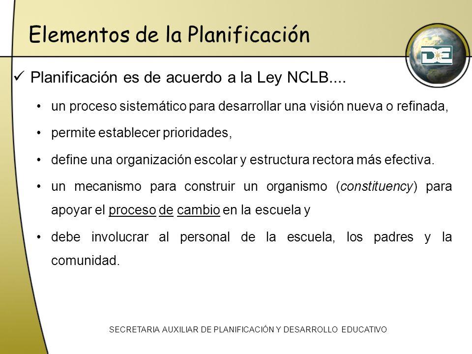 Elementos de la Planificación Planificación es de acuerdo a la Ley NCLB.... un proceso sistemático para desarrollar una visión nueva o refinada, permi