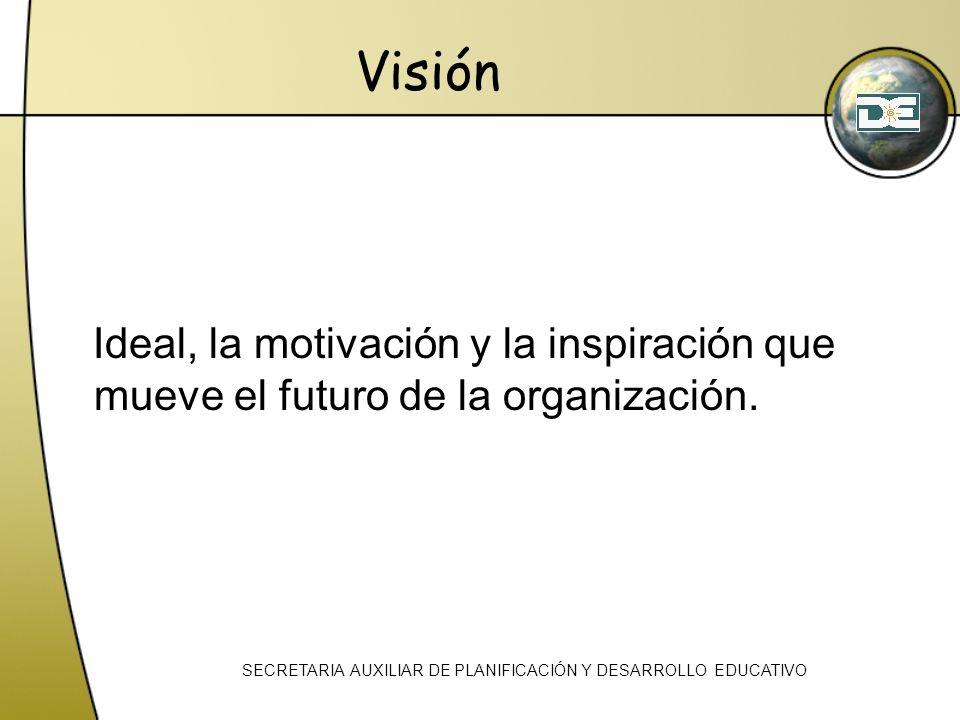Visión Ideal, la motivación y la inspiración que mueve el futuro de la organización. SECRETARIA AUXILIAR DE PLANIFICACIÓN Y DESARROLLO EDUCATIVO