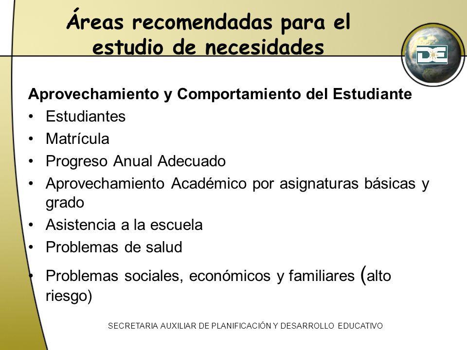 Áreas recomendadas para el estudio de necesidades Aprovechamiento y Comportamiento del Estudiante Estudiantes Matrícula Progreso Anual Adecuado Aprove