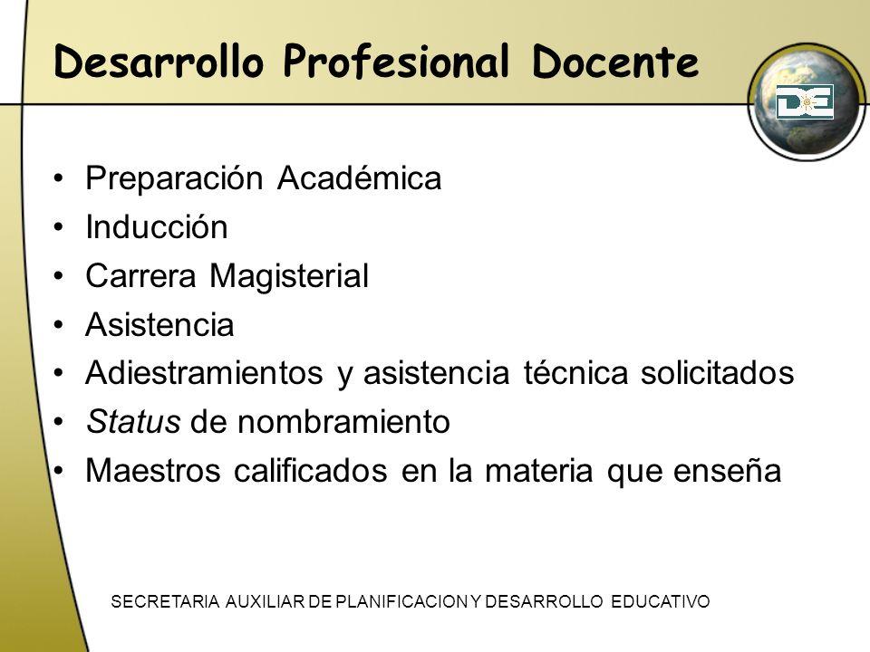 Desarrollo Profesional Docente Preparación Académica Inducción Carrera Magisterial Asistencia Adiestramientos y asistencia técnica solicitados Status
