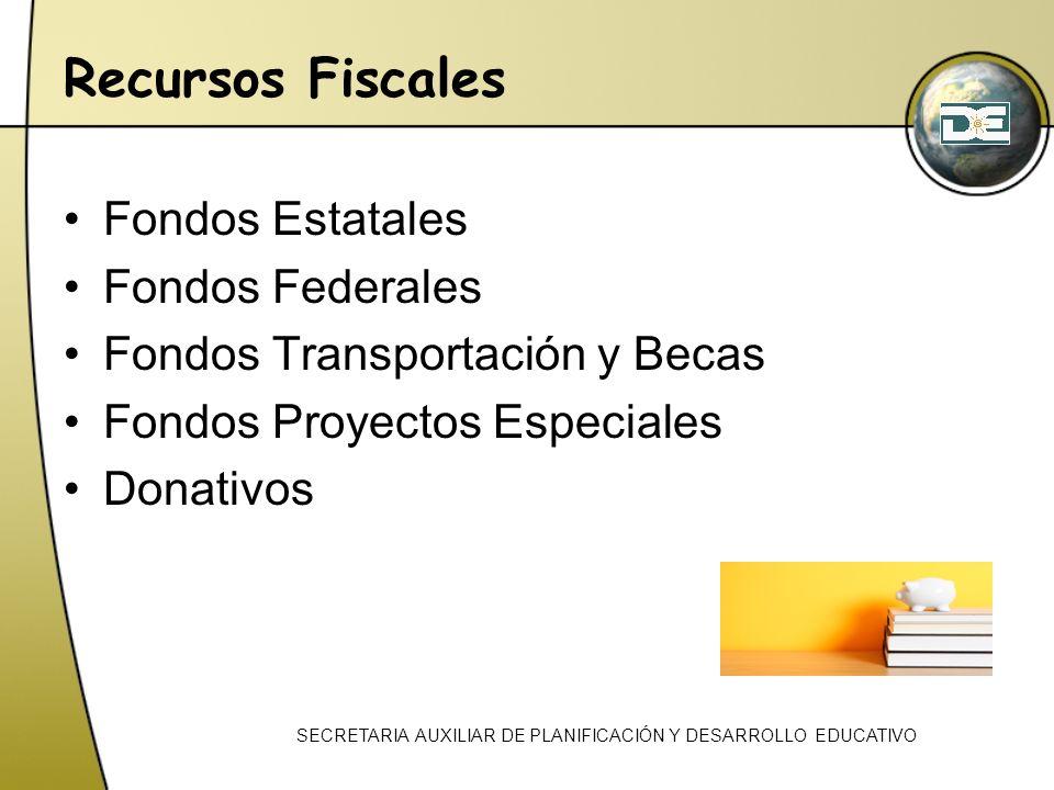 Recursos Fiscales Fondos Estatales Fondos Federales Fondos Transportación y Becas Fondos Proyectos Especiales Donativos SECRETARIA AUXILIAR DE PLANIFI