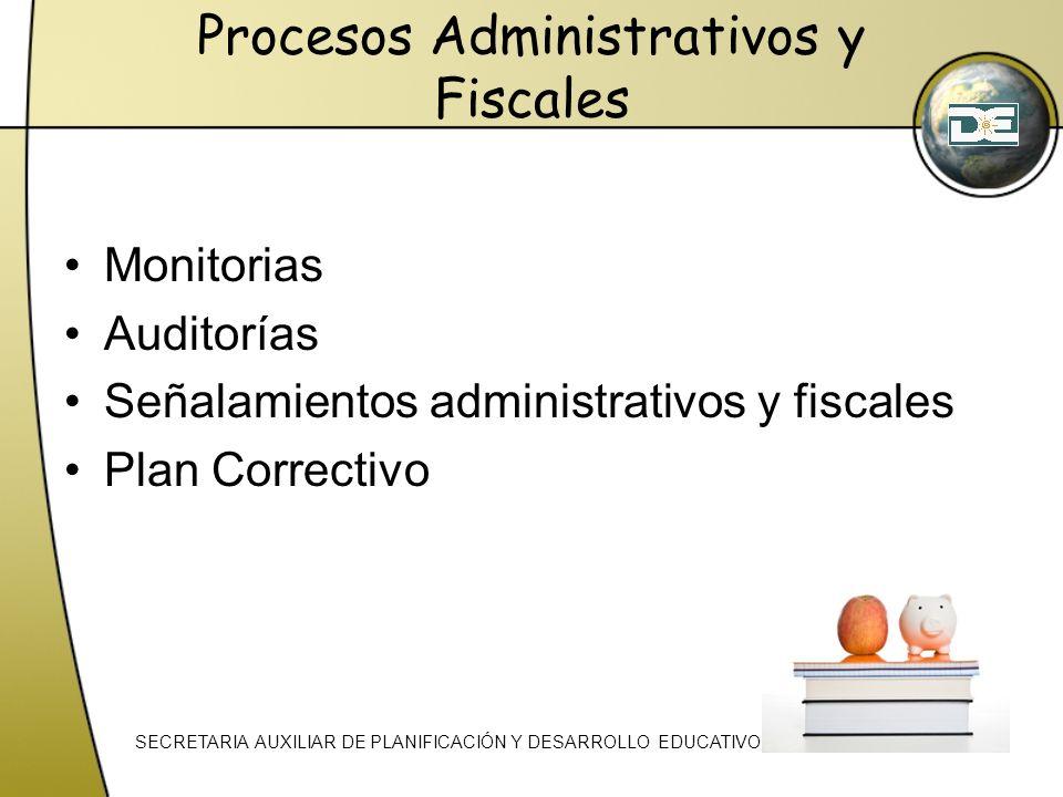 Procesos Administrativos y Fiscales Monitorias Auditorías Señalamientos administrativos y fiscales Plan Correctivo SECRETARIA AUXILIAR DE PLANIFICACIÓ