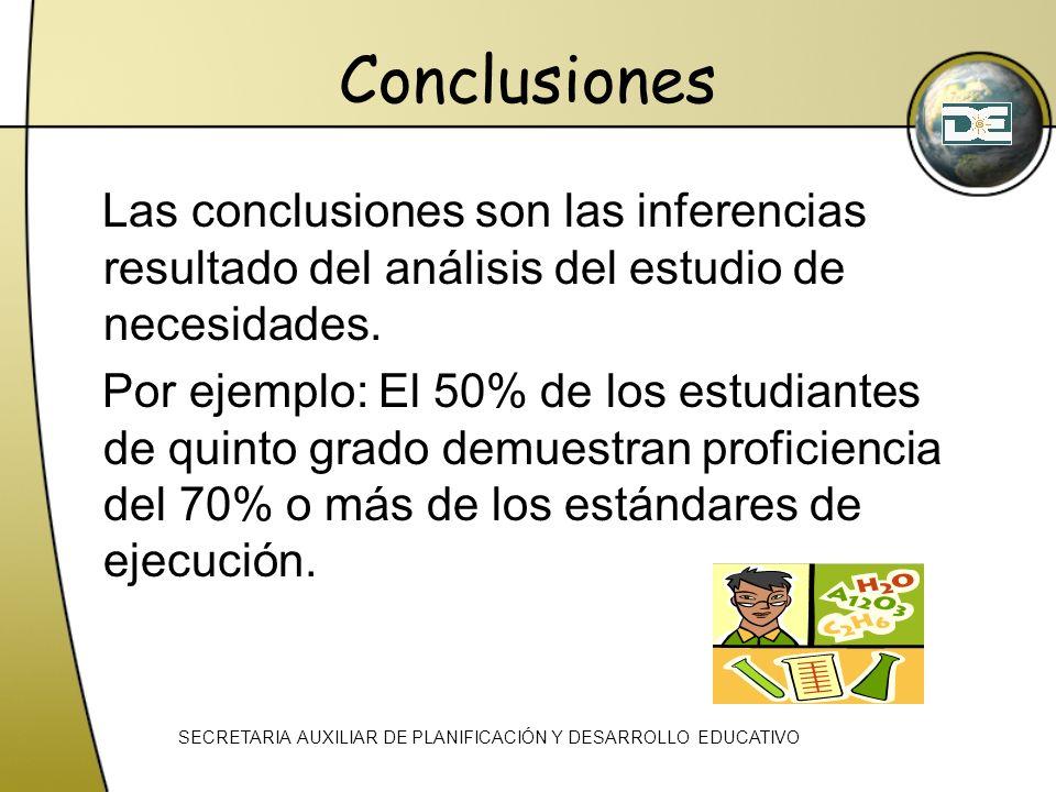 Conclusiones Las conclusiones son las inferencias resultado del análisis del estudio de necesidades. Por ejemplo: El 50% de los estudiantes de quinto