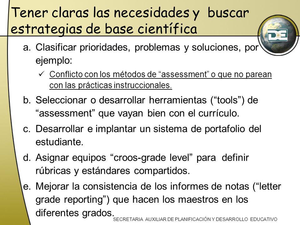 a.Clasificar prioridades, problemas y soluciones, por ejemplo: Conflicto con los métodos de assessment o que no parean con las prácticas instruccional