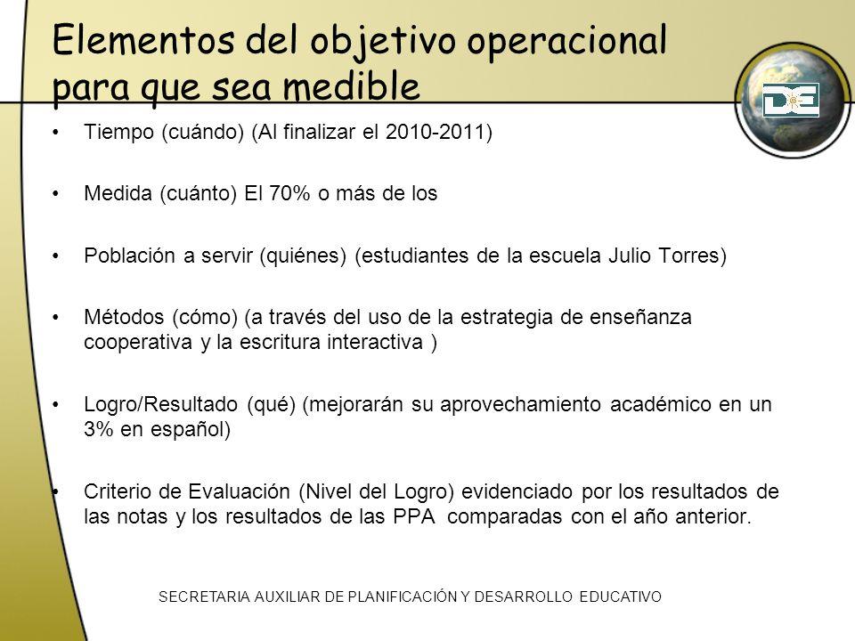 Elementos del objetivo operacional para que sea medible Tiempo (cuándo) (Al finalizar el 2010-2011) Medida (cuánto) El 70% o más de los Población a se