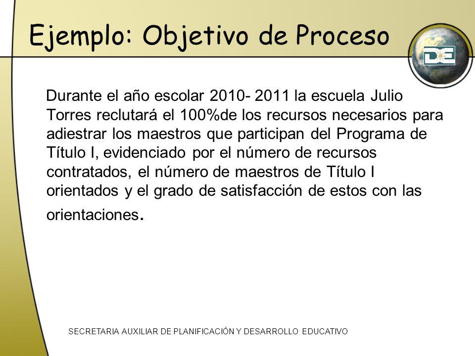 Ejemplo: Objetivo de Proceso Durante el año escolar 2010- 2011 la escuela Julio Torres reclutará el 100%de los recursos necesarios para adiestrar los
